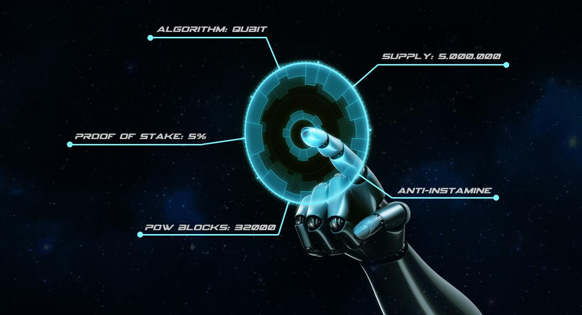 droidz coin roadmap2