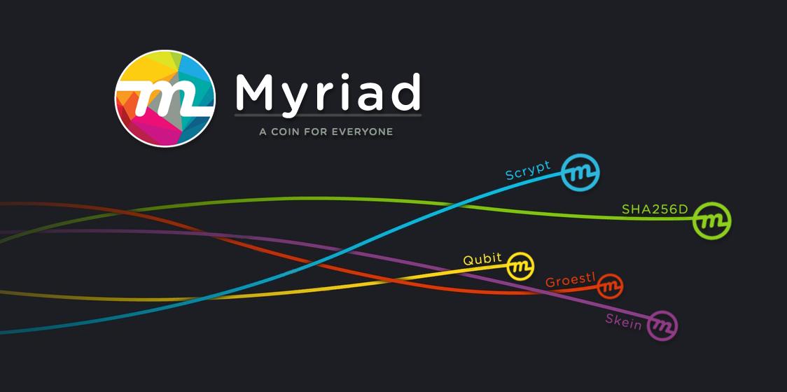 myriad coin banner